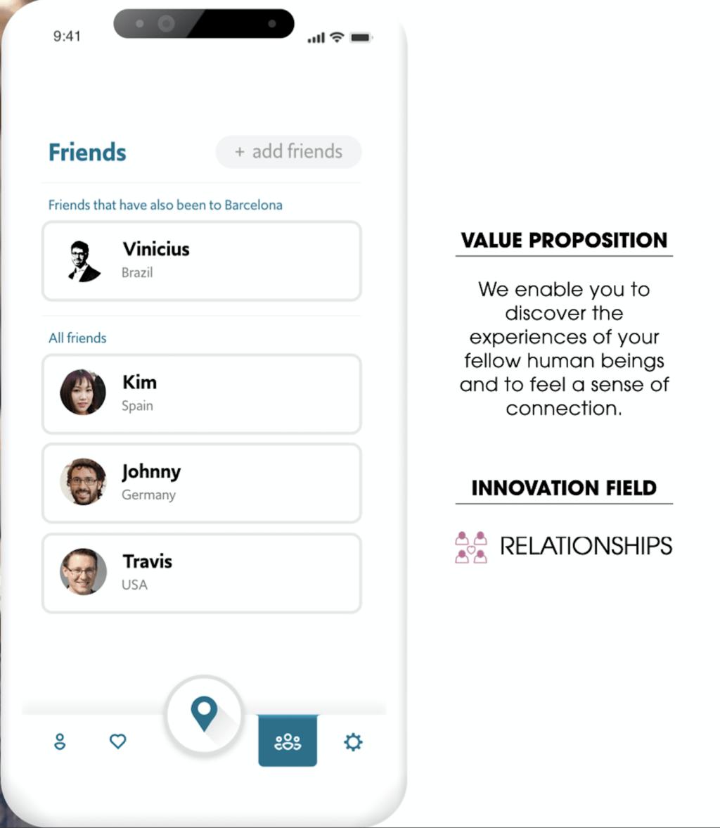 Futur Mobility App 1 Small