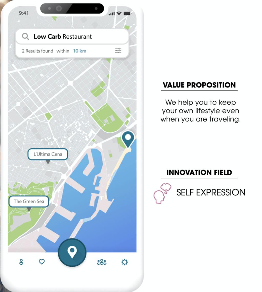 Futur Mobility App 3 Small