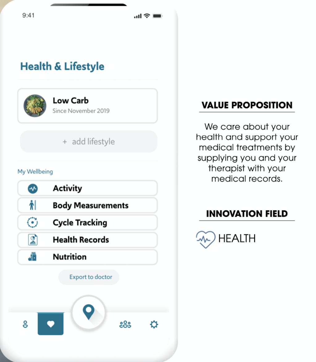 Futur Mobility App 7 Small