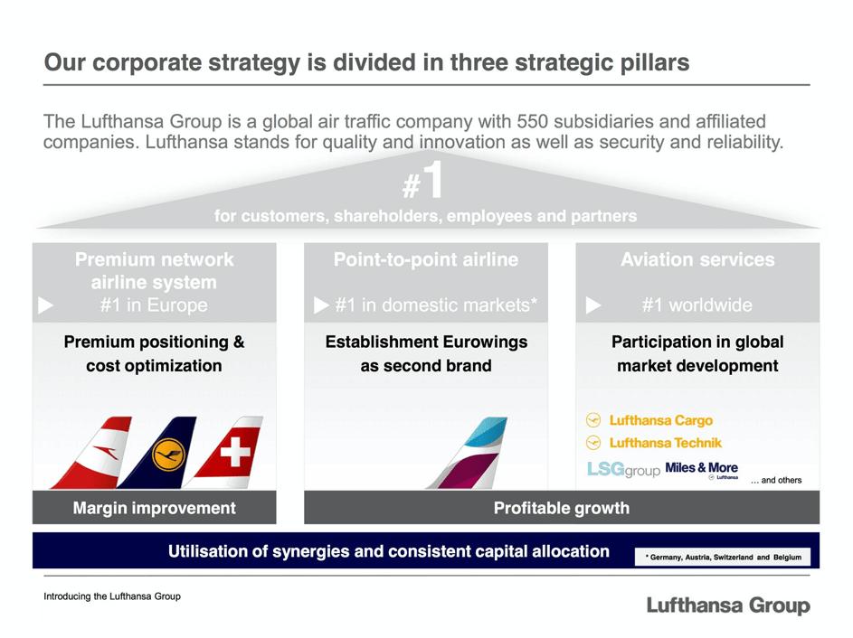 The three pillars of the Lufthansa Group